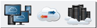 CDN Cache now serves your files locally