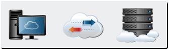 User Uploads To Cloud